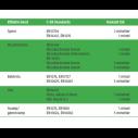 Biocid petline Omgivelser desinficeringsmiddel spray 750 ml. 10 % blanding. effektiv behandling mod vira og bakterier